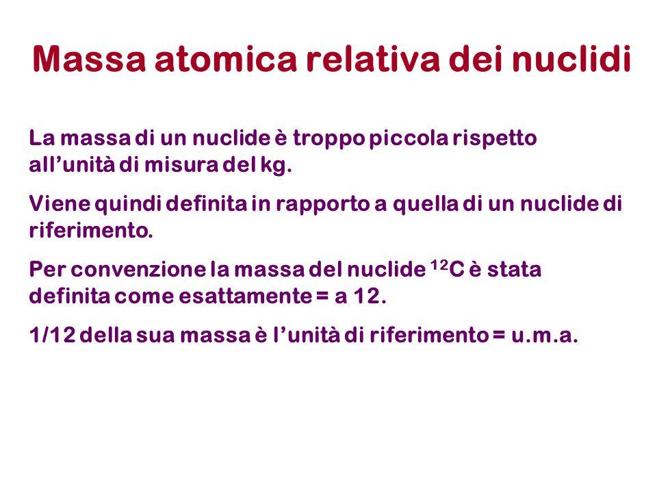 Massa atomica relativa dei nuclidi La massa di un nuclide è troppo piccola rispetto allunità di misura del kg. Viene quindi definita in rapporto a que