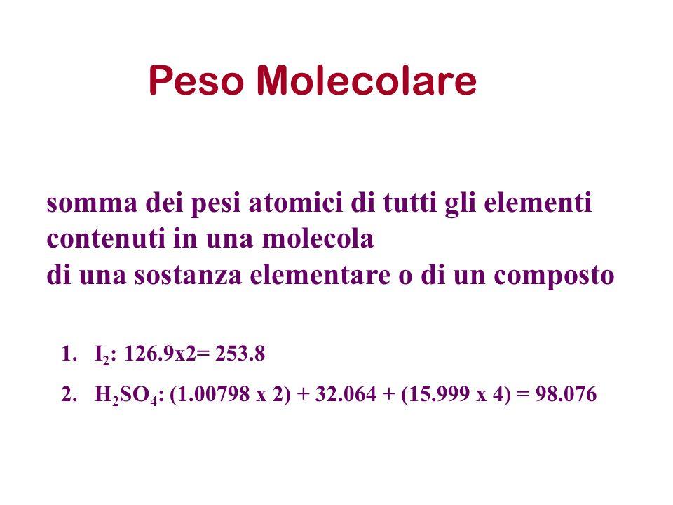 Quando una sostanza non è formata da molecole discrete ma da un insieme infinito di atomi o ioni 1.NaCl: 22.9898 + 35.453 = 58.443 2.K 2 Cr 2 O 7 : (39.10 x 2) + (51.996 x 2) + (15.999 x 7) = 294.2 Peso formula