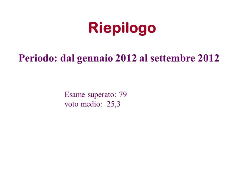 Riepilogo Periodo: dal gennaio 2012 al settembre 2012 Esame superato: 79 voto medio: 25,3