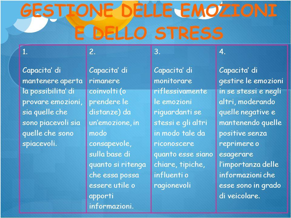 GESTIONE DELLE EMOZIONI E DELLO STRESS 1. Capacita di mantenere aperta la possibilita di provare emozioni, sia quelle che sono piacevoli sia quelle ch