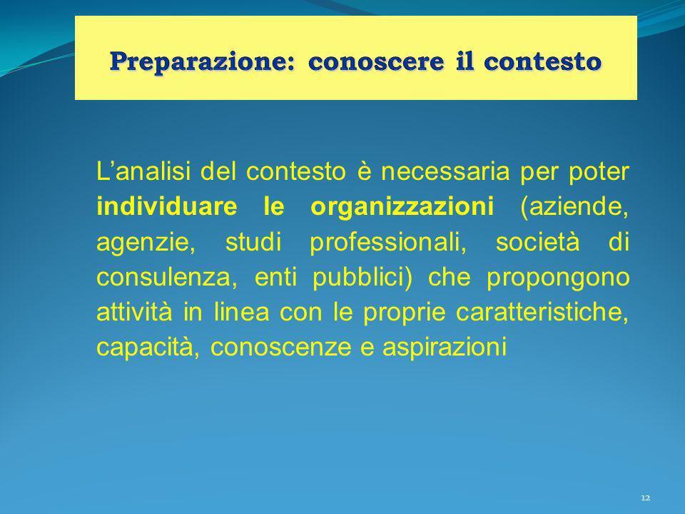 12 Lanalisi del contesto è necessaria per poter individuare le organizzazioni (aziende, agenzie, studi professionali, società di consulenza, enti pubb