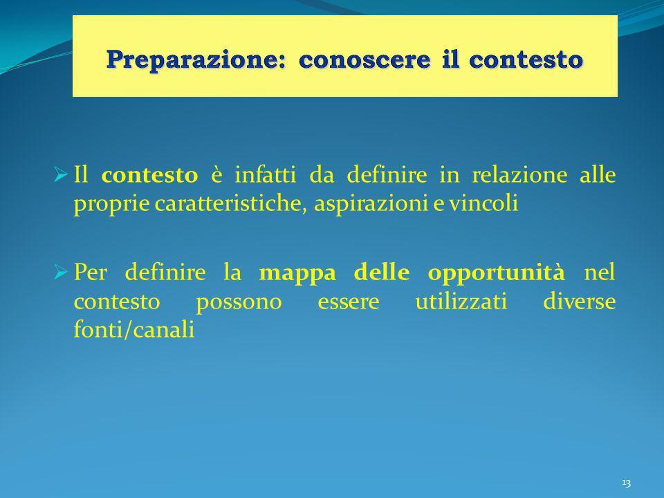 13 Il contesto è infatti da definire in relazione alle proprie caratteristiche, aspirazioni e vincoli Per definire la mappa delle opportunità nel cont