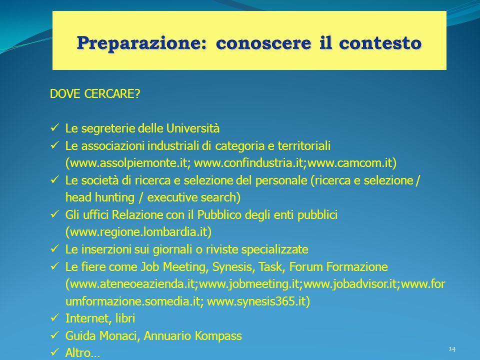 14 DOVE CERCARE? Le segreterie delle Università Le associazioni industriali di categoria e territoriali (www.assolpiemonte.it; www.confindustria.it;ww