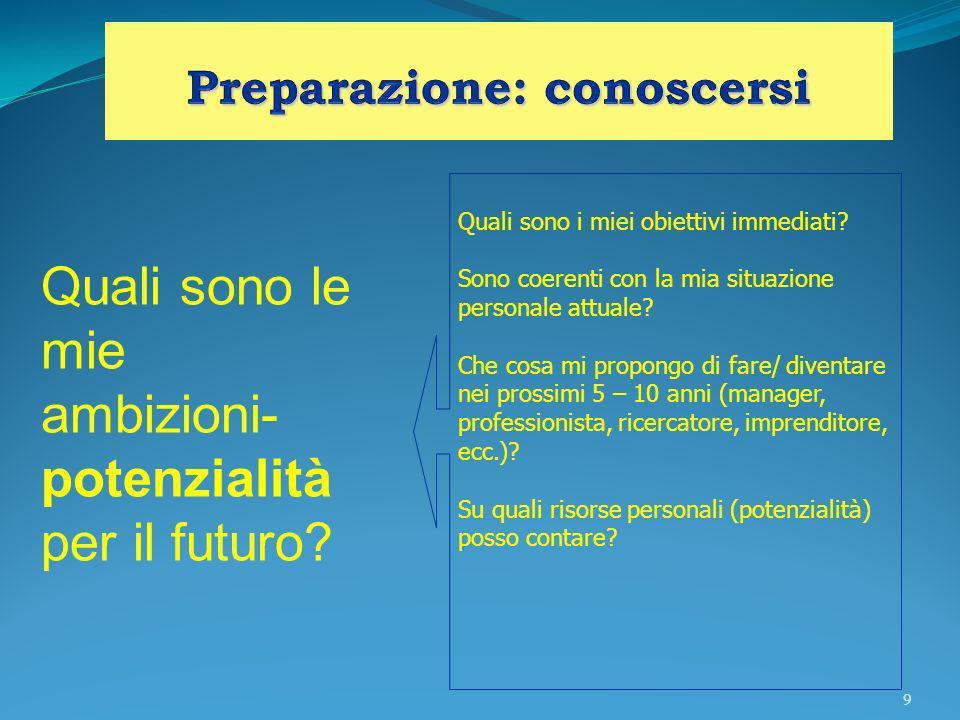 9 Quali sono le mie ambizioni- potenzialità per il futuro? Quali sono i miei obiettivi immediati? Sono coerenti con la mia situazione personale attual