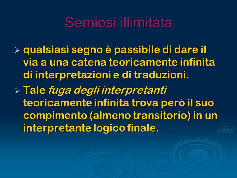 Semiosi illimitata qualsiasi segno è passibile di dare il via a una catena teoricamente infinita di interpretazioni e di traduzioni. qualsiasi segno è