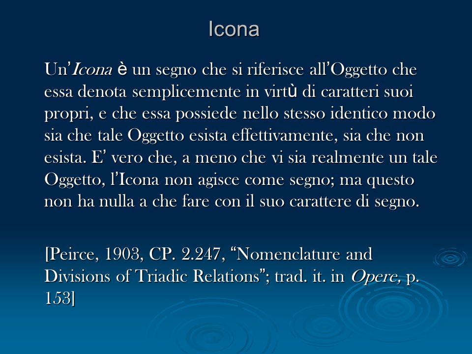 Icona Un Icona è un segno che si riferisce all Oggetto che essa denota semplicemente in virt ù di caratteri suoi propri, e che essa possiede nello ste