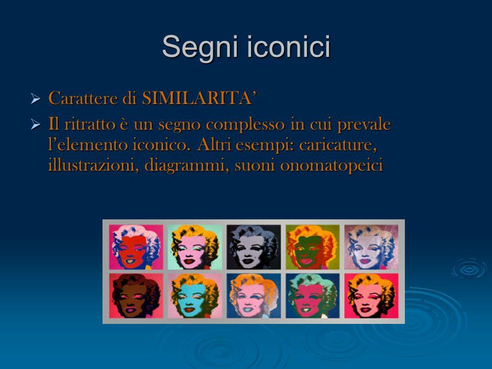 Segni iconici Carattere di SIMILARITA Carattere di SIMILARITA Il ritratto è un segno complesso in cui prevale lelemento iconico. Altri esempi: caricat