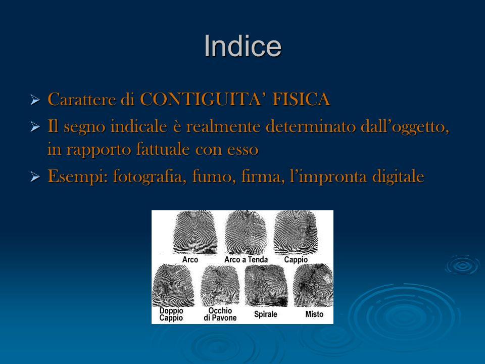 Indice Carattere di CONTIGUITA FISICA Carattere di CONTIGUITA FISICA Il segno indicale è realmente determinato dalloggetto, in rapporto fattuale con e
