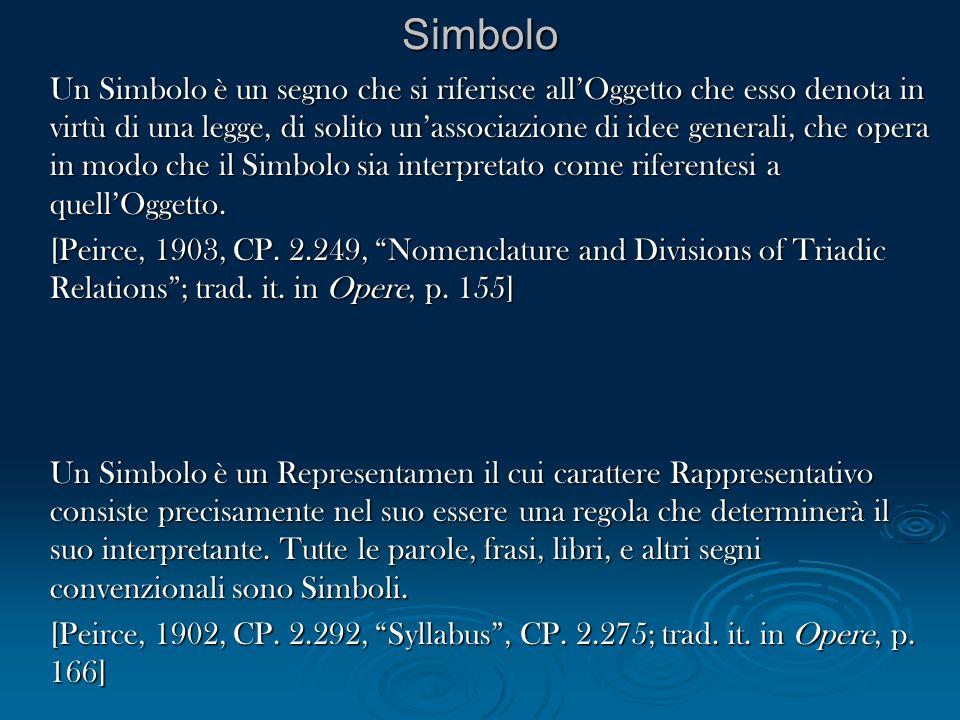 Simbolo Un Simbolo è un segno che si riferisce allOggetto che esso denota in virtù di una legge, di solito unassociazione di idee generali, che opera