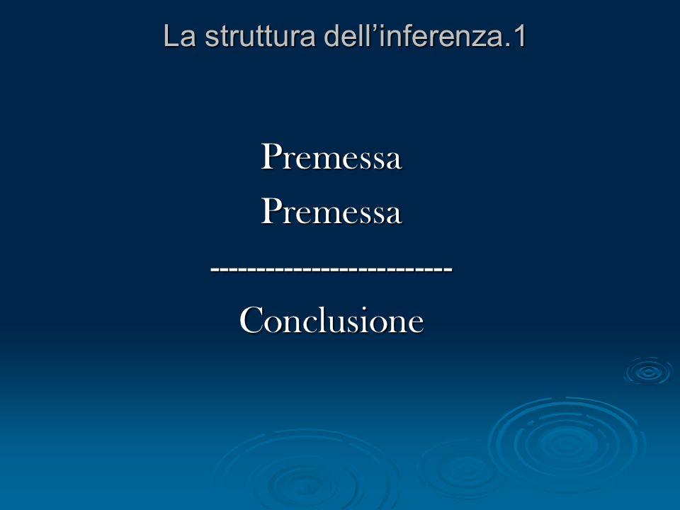 La struttura dellinferenza.1 PremessaPremessa--------------------------Conclusione