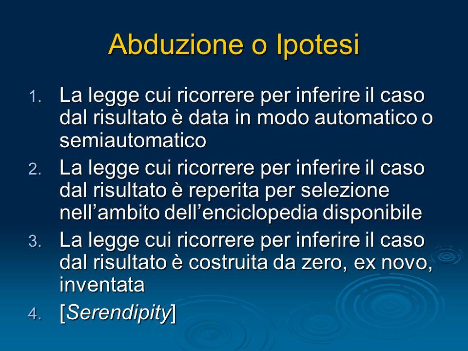 Abduzione o Ipotesi 1. La legge cui ricorrere per inferire il caso dal risultato è data in modo automatico o semiautomatico 2. La legge cui ricorrere