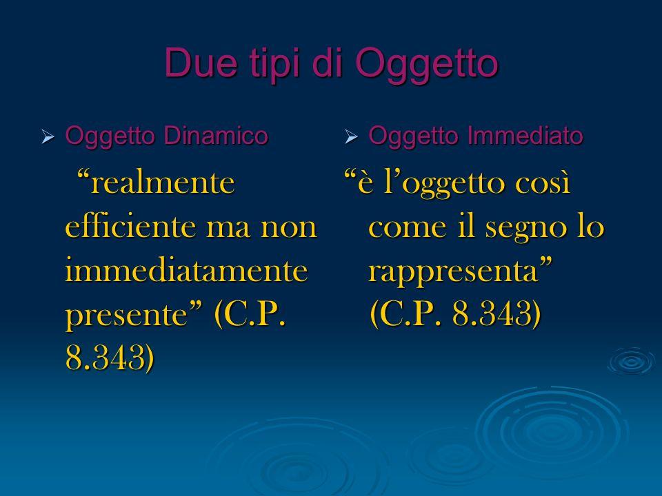 Due tipi di Oggetto Oggetto Dinamico Oggetto Dinamico realmente efficiente ma non immediatamente presente (C.P. 8.343) realmente efficiente ma non imm