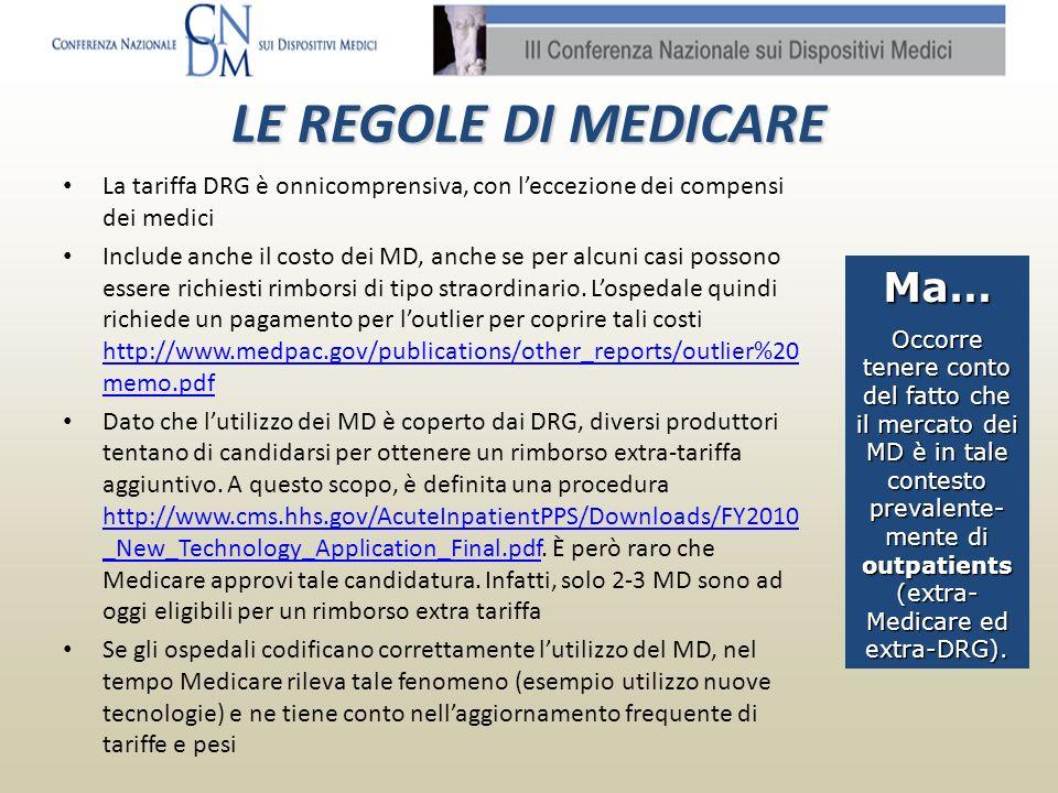 LE REGOLE DI MEDICARE La tariffa DRG è onnicomprensiva, con leccezione dei compensi dei medici Include anche il costo dei MD, anche se per alcuni casi