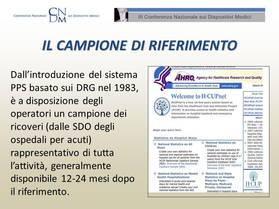 IL CAMPIONE DI RIFERIMENTO Dallintroduzione del sistema PPS basato sui DRG nel 1983, è a disposizione degli operatori un campione dei ricoveri (dalle