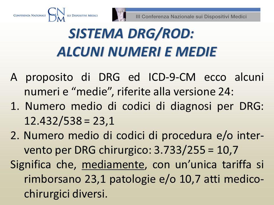 A proposito di DRG ed ICD-9-CM ecco alcuni numeri e medie, riferite alla versione 24: 1. Numero medio di codici di diagnosi per DRG: 12.432/538 = 23,1
