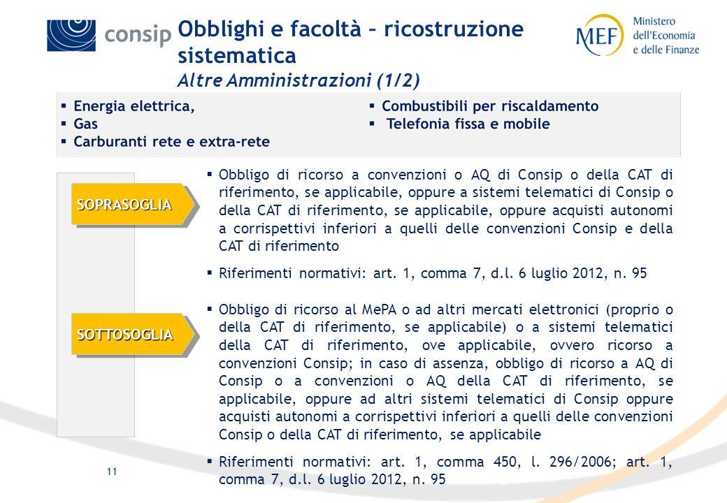 11 Obblighi e facoltà – ricostruzione sistematica Altre Amministrazioni (1/2) Obbligo di ricorso a convenzioni o AQ di Consip o della CAT di riferimen