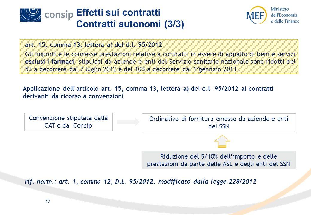 17 art. 15, comma 13, lettera a) del d.l. 95/2012 esclusi i farmaci Gli importi e le connesse prestazioni relative a contratti in essere di appalto di