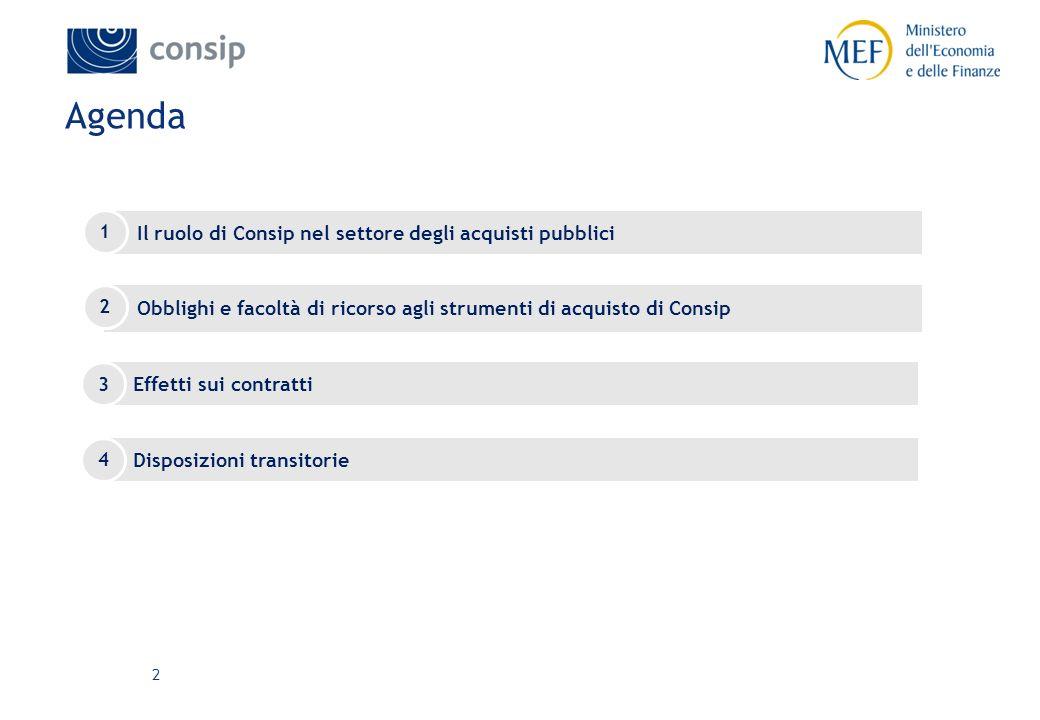 2 Agenda Obblighi e facoltà di ricorso agli strumenti di acquisto di Consip 2 Effetti sui contratti 3 Il ruolo di Consip nel settore degli acquisti pu