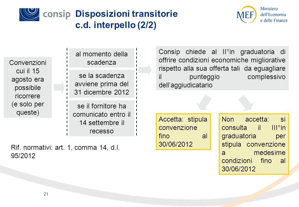 21 Convenzioni cui il 15 agosto era possibile ricorrere (e solo per queste) Consip chiede al II°in graduatoria di offrire condizioni economiche miglio