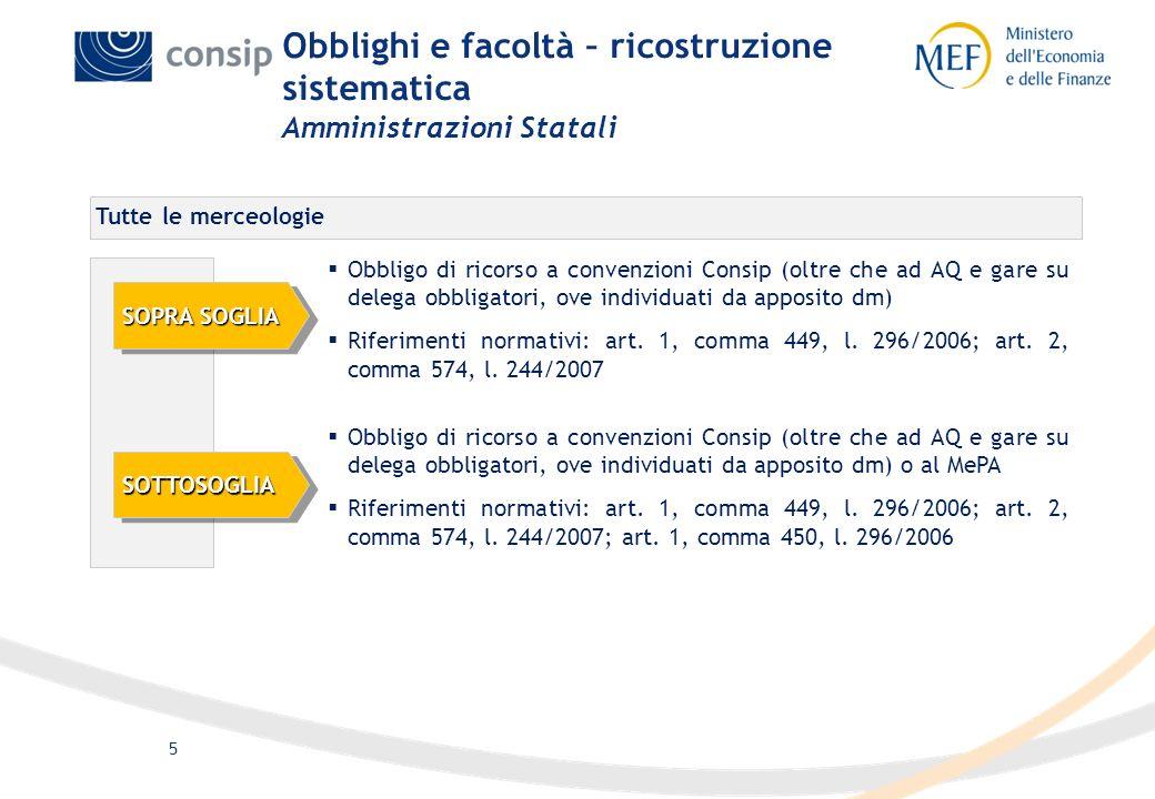 5 Tutte le merceologie Obbligo di ricorso a convenzioni Consip (oltre che ad AQ e gare su delega obbligatori, ove individuati da apposito dm) Riferime