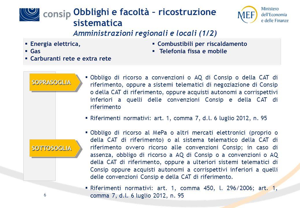 6 Obblighi e facoltà – ricostruzione sistematica Amministrazioni regionali e locali (1/2) Obbligo di ricorso a convenzioni o AQ di Consip o della CAT