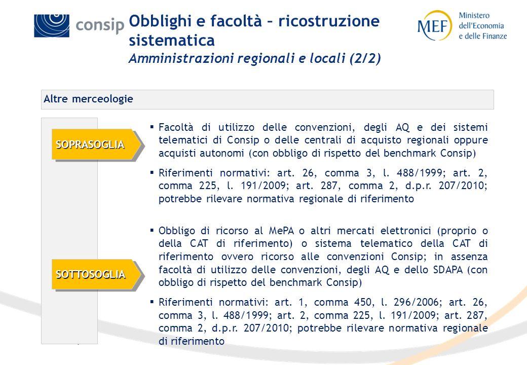 7 Obblighi e facoltà – ricostruzione sistematica Amministrazioni regionali e locali (2/2) Facoltà di utilizzo delle convenzioni, degli AQ e dei sistem