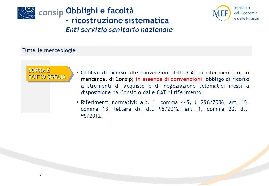 8 Tutte le merceologie Obbligo di ricorso alle convenzioni delle CAT di riferimento o, in mancanza, di Consip; in assenza di convenzioni, obbligo di r