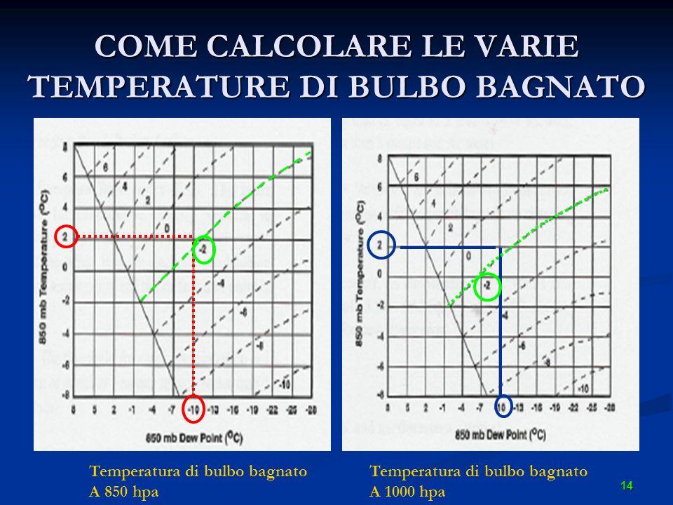 14 COME CALCOLARE LE VARIE TEMPERATURE DI BULBO BAGNATO Temperatura di bulbo bagnato A 850 hpa Temperatura di bulbo bagnato A 1000 hpa