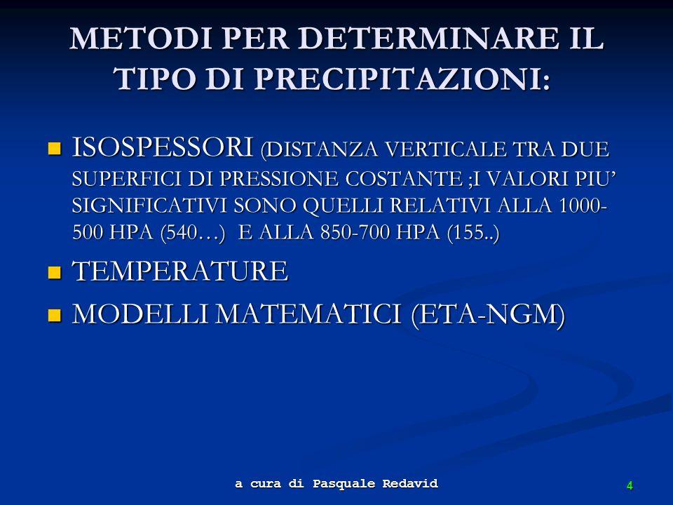 15 a cura di Pasquale Redavid TEMPERATURA DELLARIA LIVELLONEVEPIOGGIA SUOLO < Or = +0,8 > +2.2 PUNTO DI RUGIADA < Or = -3,0 < Or = +3,0 850 HPA < Or =0° > 0° 700 HPA < Or = - 6,0 >- 6,0 500 HPA < Or = - 20