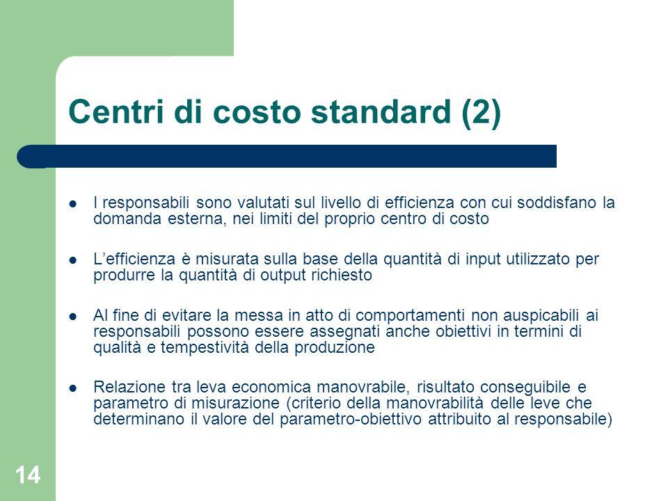 14 Centri di costo standard (2) I responsabili sono valutati sul livello di efficienza con cui soddisfano la domanda esterna, nei limiti del proprio c