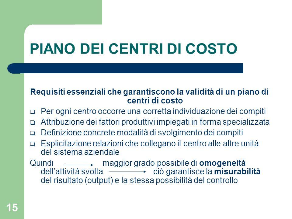 15 PIANO DEI CENTRI DI COSTO Requisiti essenziali che garantiscono la validità di un piano di centri di costo Per ogni centro occorre una corretta ind
