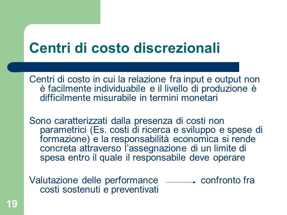 19 Centri di costo discrezionali Centri di costo in cui la relazione fra input e output non è facilmente individuabile e il livello di produzione è di