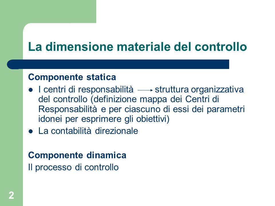 2 La dimensione materiale del controllo Componente statica I centri di responsabilità struttura organizzativa del controllo (definizione mappa dei Cen