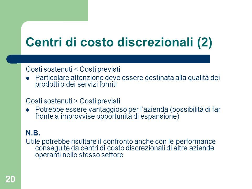 20 Centri di costo discrezionali (2) Costi sostenuti < Costi previsti Particolare attenzione deve essere destinata alla qualità dei prodotti o dei ser