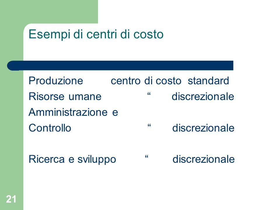 21 Esempi di centri di costo Produzione centro di costo standard Risorse umane discrezionale Amministrazione e Controllo discrezionale Ricerca e svilu