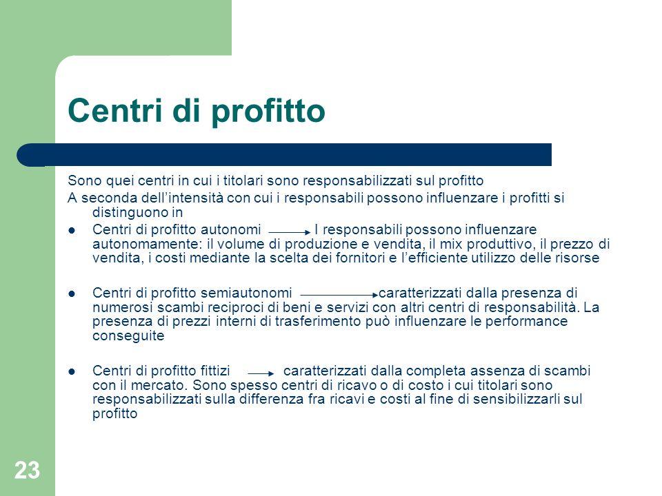 23 Centri di profitto Sono quei centri in cui i titolari sono responsabilizzati sul profitto A seconda dellintensità con cui i responsabili possono in