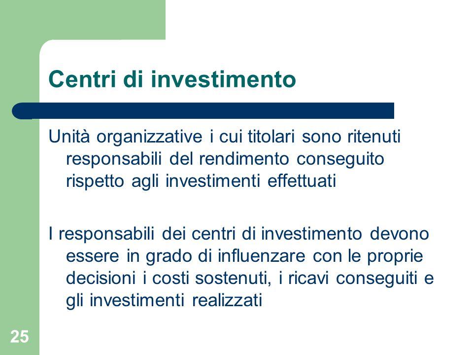 25 Centri di investimento Unità organizzative i cui titolari sono ritenuti responsabili del rendimento conseguito rispetto agli investimenti effettuat