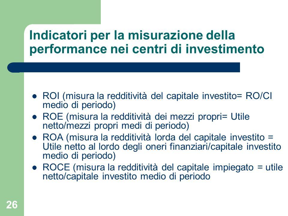 26 Indicatori per la misurazione della performance nei centri di investimento ROI (misura la redditività del capitale investito= RO/CI medio di period