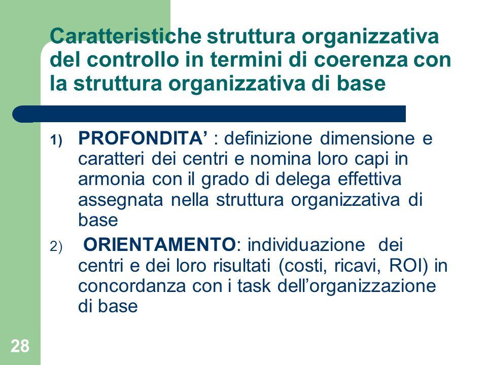 28 Caratteristiche struttura organizzativa del controllo in termini di coerenza con la struttura organizzativa di base 1) PROFONDITA : definizione dim