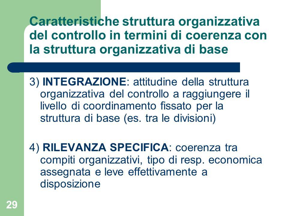 29 Caratteristiche struttura organizzativa del controllo in termini di coerenza con la struttura organizzativa di base 3) INTEGRAZIONE: attitudine del