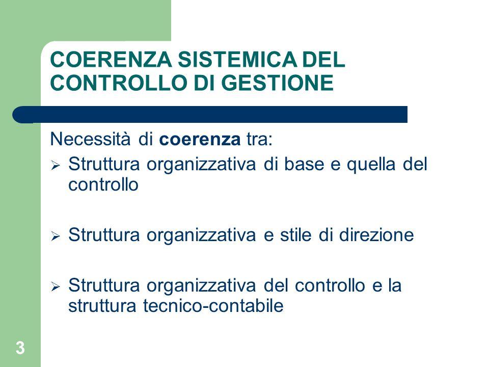 3 COERENZA SISTEMICA DEL CONTROLLO DI GESTIONE Necessità di coerenza tra: Struttura organizzativa di base e quella del controllo Struttura organizzati