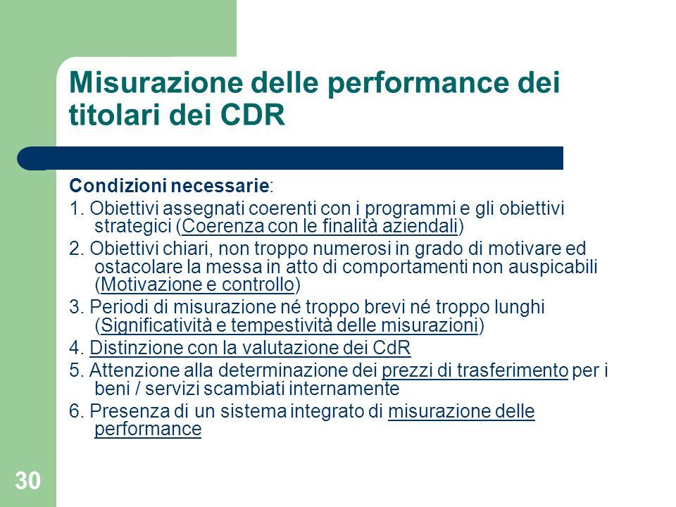 30 Misurazione delle performance dei titolari dei CDR Condizioni necessarie: 1. Obiettivi assegnati coerenti con i programmi e gli obiettivi strategic