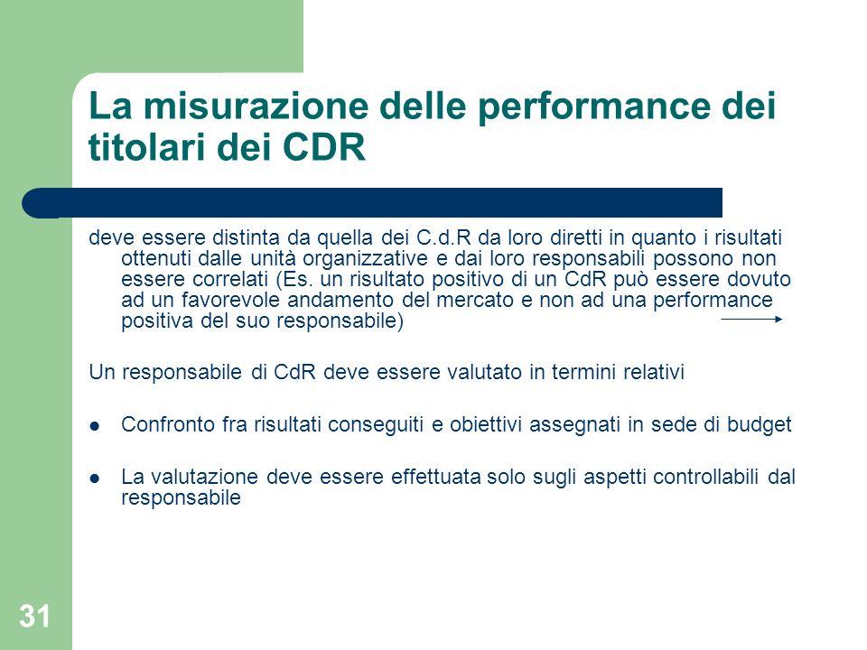 31 La misurazione delle performance dei titolari dei CDR deve essere distinta da quella dei C.d.R da loro diretti in quanto i risultati ottenuti dalle