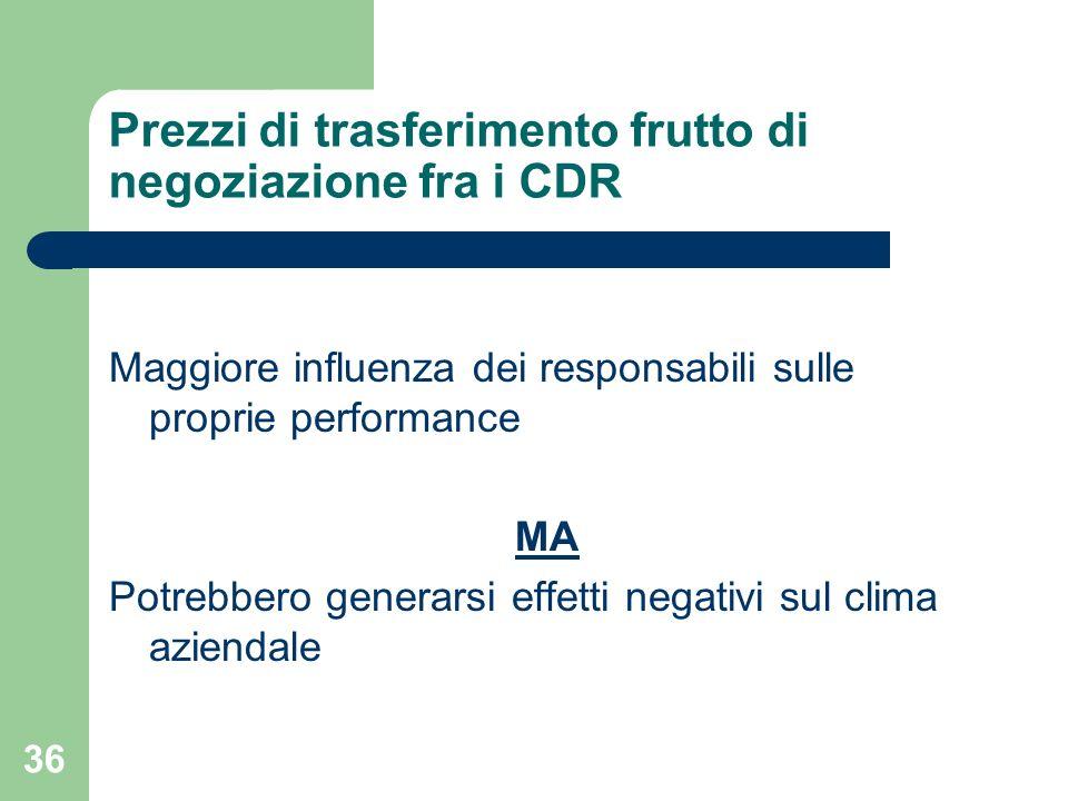 36 Prezzi di trasferimento frutto di negoziazione fra i CDR Maggiore influenza dei responsabili sulle proprie performance MA Potrebbero generarsi effe