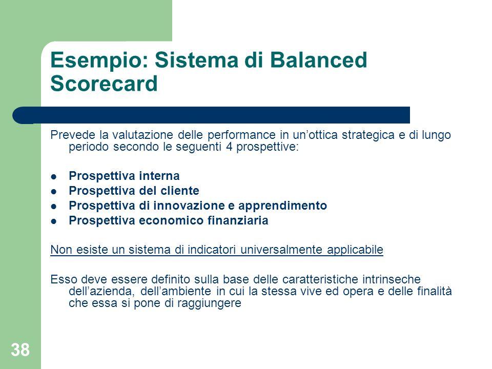 38 Esempio: Sistema di Balanced Scorecard Prevede la valutazione delle performance in unottica strategica e di lungo periodo secondo le seguenti 4 pro