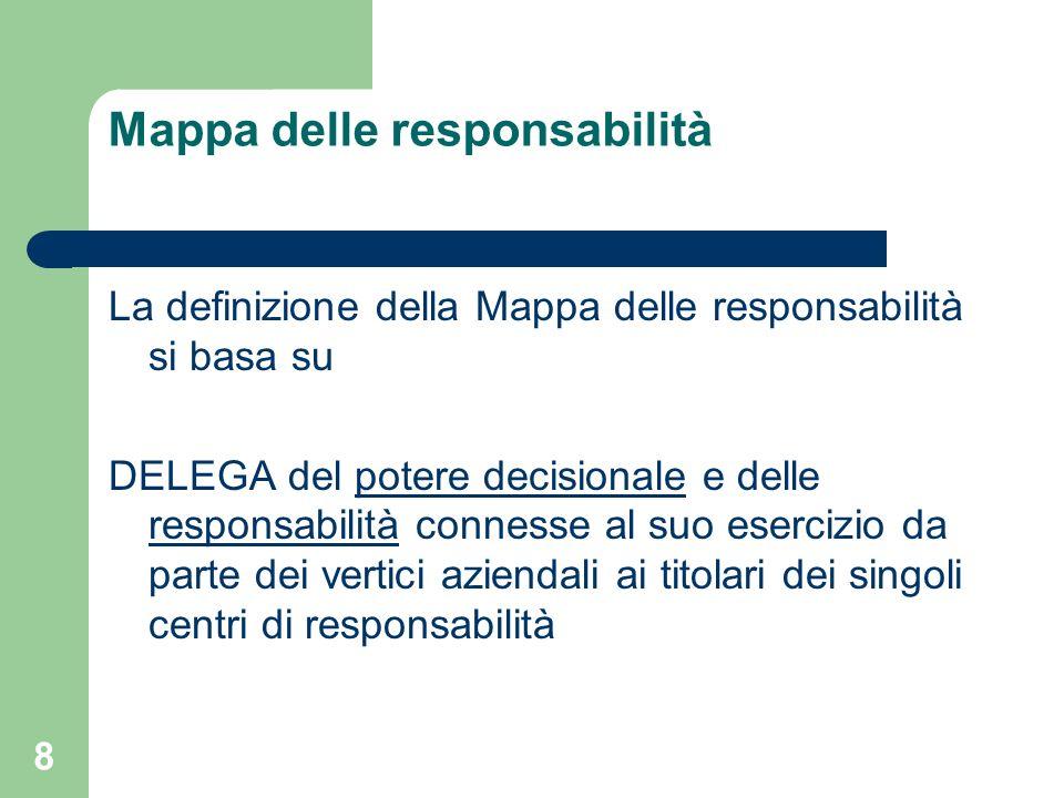 8 Mappa delle responsabilità La definizione della Mappa delle responsabilità si basa su DELEGA del potere decisionale e delle responsabilità connesse