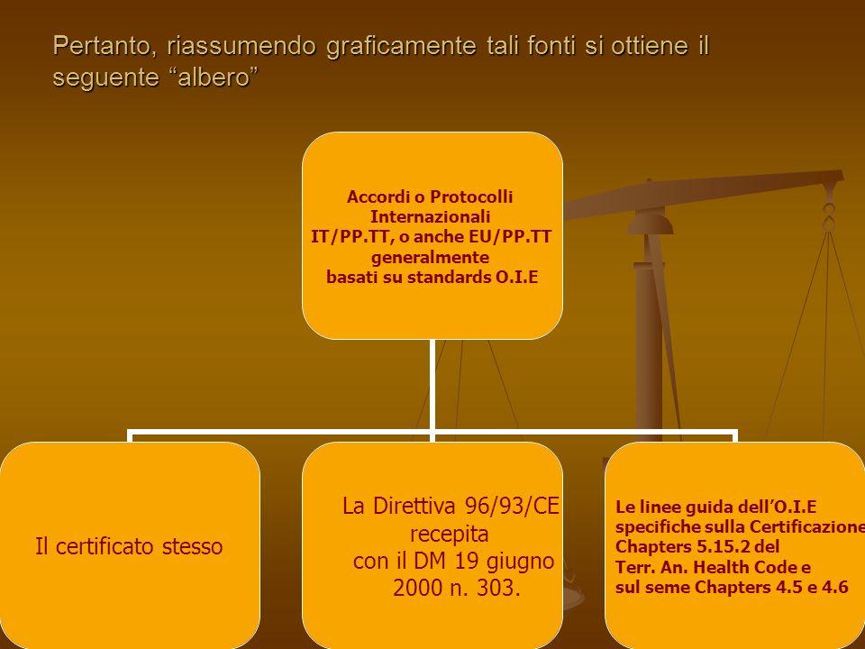 Nel caso delle malattie della ex-lista A dellO.I.E le informazioni anche per ciò che è avvenuto nel passato non mancano e sono disponibili da numerose fonti istituzionali o meno Sito web della Commissione DG SANCO: http://ec.europa.eu/food/animal/index_it.htm Sito web della Commissione DG SANCO: http://ec.europa.eu/food/animal/index_it.htm http://ec.europa.eu/food/animal/index_it.htm O.I.E: http://www.oie.int/eng/en_index.htm O.I.E: http://www.oie.int/eng/en_index.htmhttp://www.oie.int/eng/en_index.htm + sistema degli Alert Messages FAOEUFMD: http://www.fao.org/ag/againfo/commissions/en/eufmd/eufm d.html FAOEUFMD: http://www.fao.org/ag/againfo/commissions/en/eufmd/eufm d.html http://www.fao.org/ag/againfo/commissions/en/eufmd/eufm d.html http://www.fao.org/ag/againfo/commissions/en/eufmd/eufm d.html Circolari / Ordinanze Ministeriali, Circolari / Ordinanze Ministeriali, Provvedimenti stessi sia Comunitari che Ministeriali, solitamente adottati durgenza che sempre individuano le aree a rischio o sulle quali è in corso un evento epidemico Provvedimenti stessi sia Comunitari che Ministeriali, solitamente adottati durgenza che sempre individuano le aree a rischio o sulle quali è in corso un evento epidemico Notiziario Epidemiologico via E-mail, diramato dallUfficio III – Rapporti Internazionali – via E-mail.