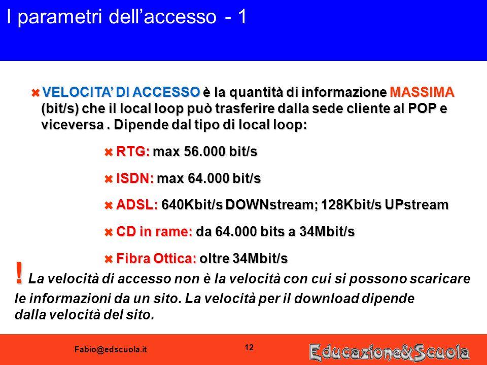 Fabio@edscuola.it 12 I parametri dellaccesso - 1 6 VELOCITA DI ACCESSO è la quantità di informazione MASSIMA (bit/s) che il local loop può trasferire dalla sede cliente al POP e viceversa.