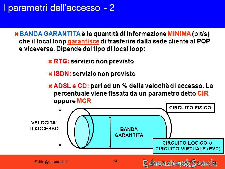 Fabio@edscuola.it 13 I parametri dellaccesso - 2 6 BANDA GARANTITA è la quantità di informazione MINIMA (bit/s) che il local loop garantisce di trasferire dalla sede cliente al POP e viceversa.