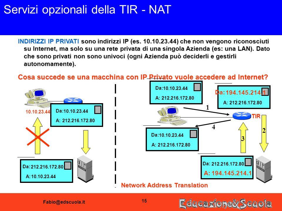 Fabio@edscuola.it 15 Servizi opzionali della TIR - NAT INDIRIZZI IP PRIVATI sono indirizzi IP (es. 10.10.23.44) che non vengono riconosciuti su Intern